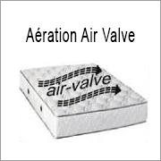 Aération du matelas par le système Airvalve