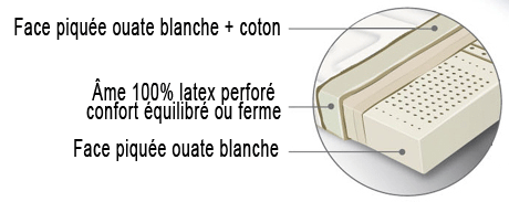amboise latex perfore